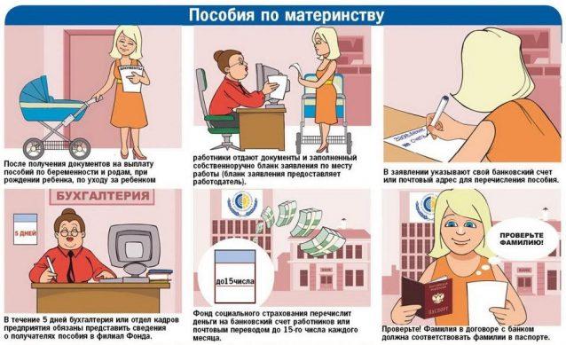 детские пособия и декретные выплаты в украине 2019