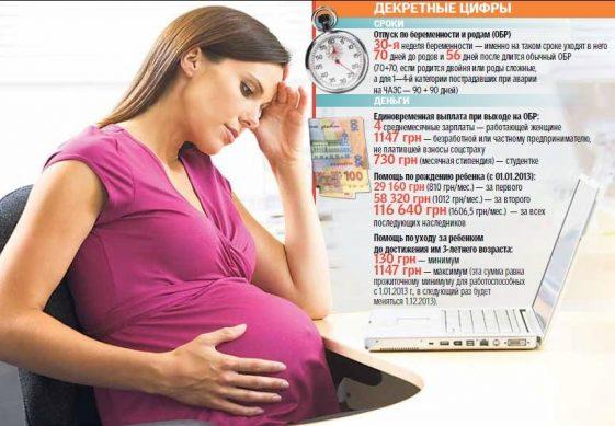 выплаты по беременности и родам в украине 2019