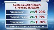 Банки в апреле 2019 года продолжили снижать ставки по рублевым вкладам
