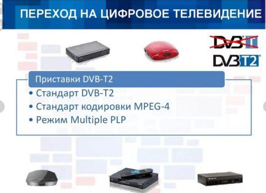 приставки для цифрового сигнала