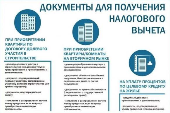 документы для налогового вычета при покупке квартиры 2019