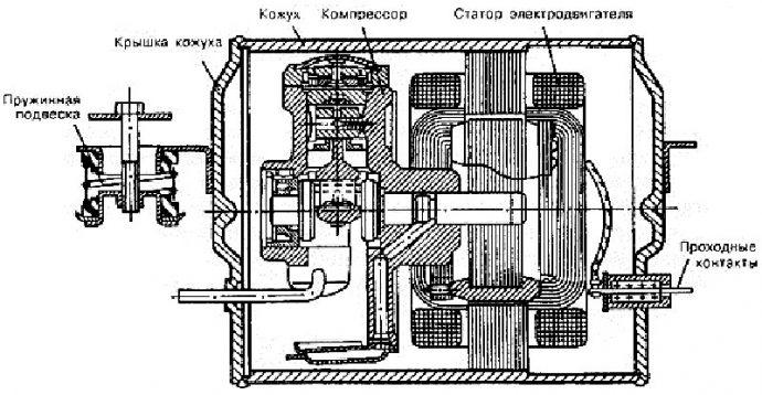 схема устройства поршневого компрессора