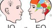 Как определить, что у человека развит эмоциональный интеллект