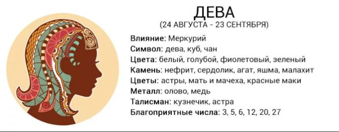 гороскоп дева на май