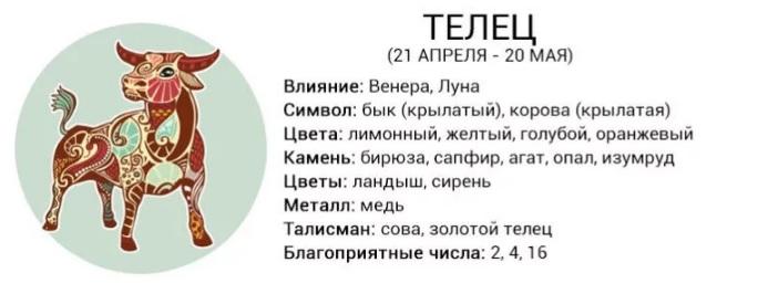 гороскоп телец на май