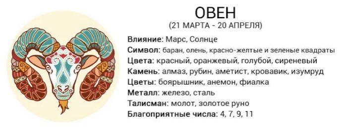 гороскоп овен на май