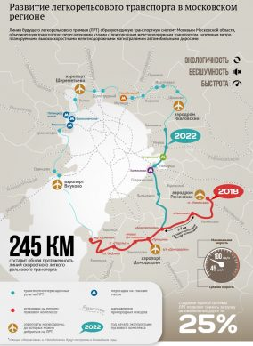 легкое метро в 2020 году в москве