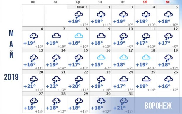 погода на май - прогноз