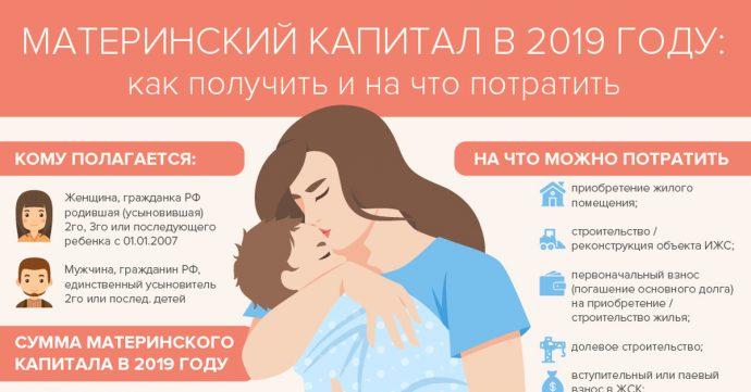 материнский капитал 2019 что изменилось и на что можно потратить
