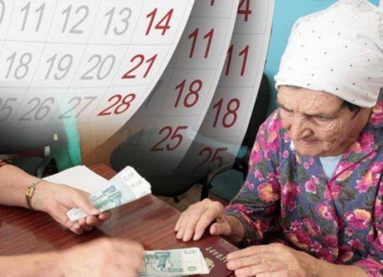 график выплаты пенсий в мае в отделениях посты