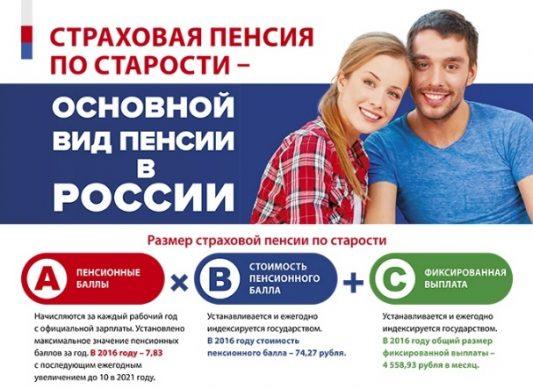 страховая пенсия по старости основная в россии