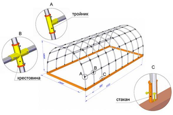 схема парника из пвх труб