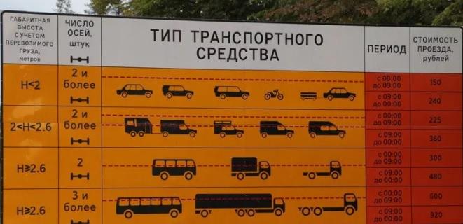 тариф на проезд по платным дорогам