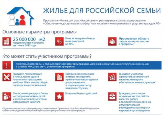 снижение ипотечной ставки по кредиту по участию в программе жилье для российской семьи