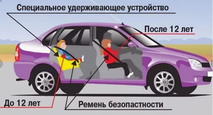 устройства для перевозки и безопасности детей