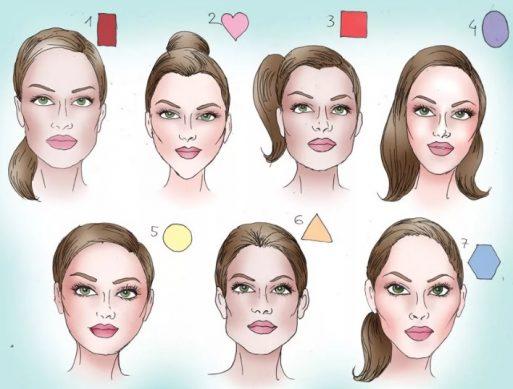 разные формы женског лица