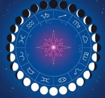 благопритяные дни по лунному календарю в мае 2019