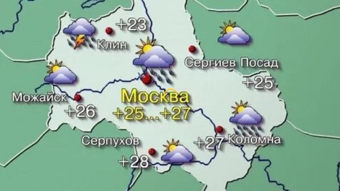 погода в москве в июле 2019