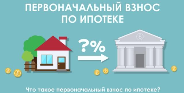 что такое первоначальный взнос по ипотеке?