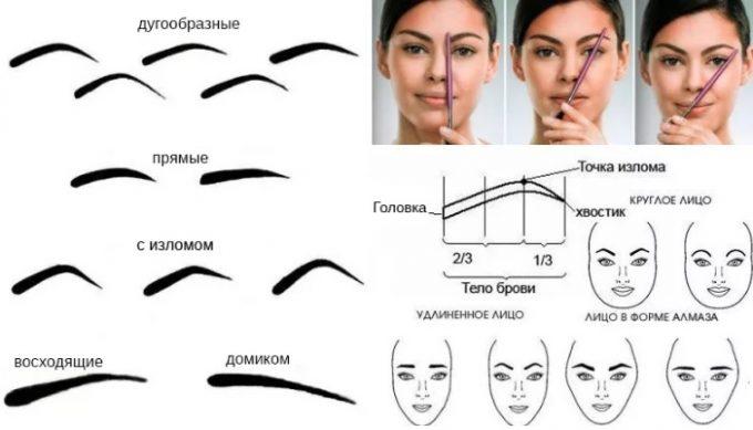 формы бровей с изломом для разных типов лица