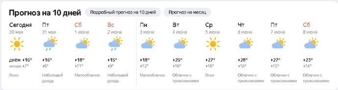 погода в санкт петербурге на 10 дней