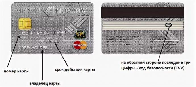 где находится код безопасности на банковской карте
