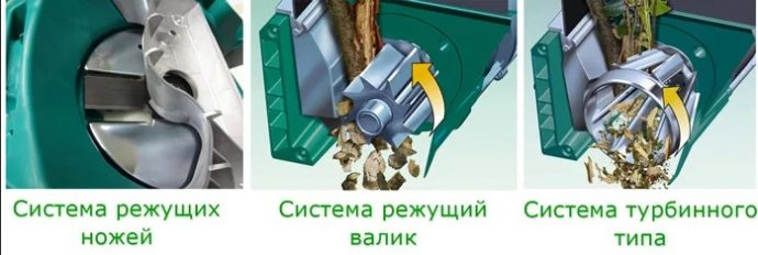 принцип работы садового измельчителя