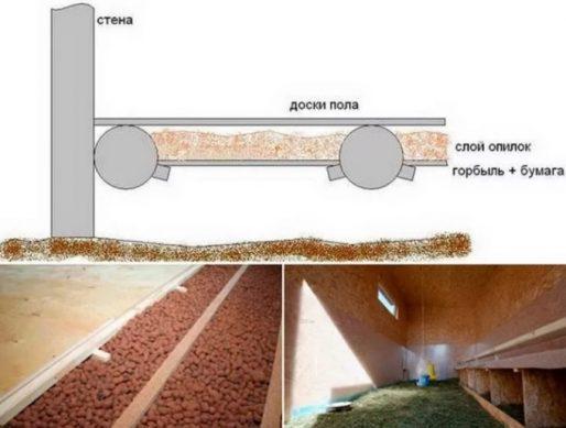 Пол и стены для курятника как построить
