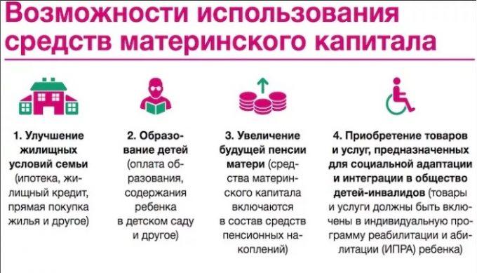 материнский капитал в 2019 году - изменения 4 июля