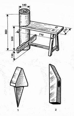 скамейка для обивки косы