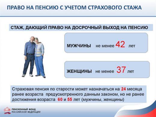 пенсия за 37 лет стажа