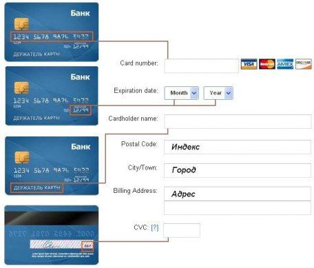 реквизиты карты необходимые для совершение платежа