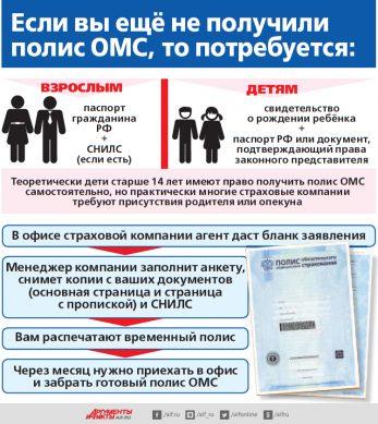 ОМС для иностранных граждан
