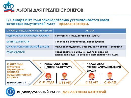 порядок оформления льготы для предпенсионеров в 2019 году