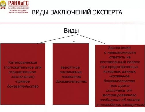 заключение эксперта в гражданском производстве