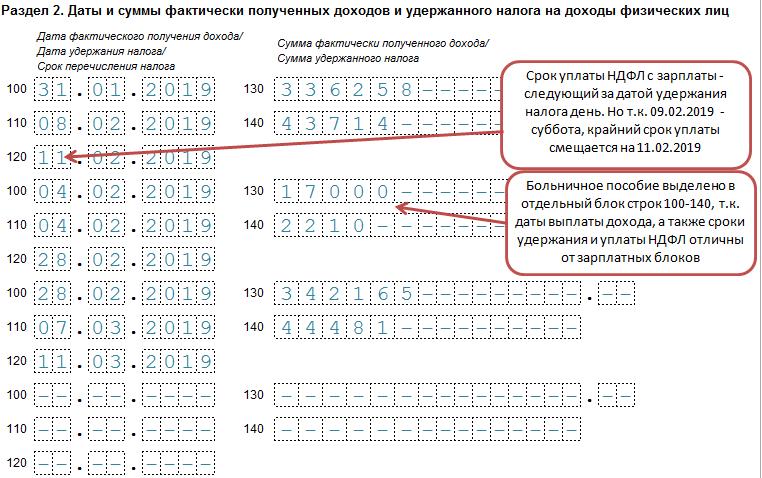 бланк с примером заполнения
