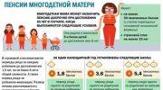 Льготная пенсия многодетным матерям в 2020 году — что изменится — новости
