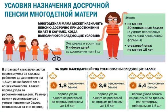 многодетные матери пенсия