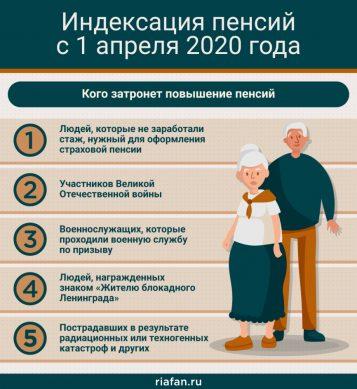 Льготы пенсионерам в Москве в 2020 году: точный перечень доплат, льгот и компенсаций - новости