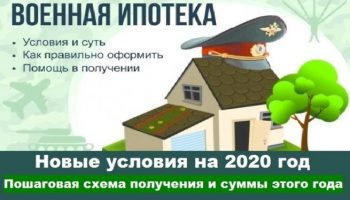 Военная ипотека на 2020 год — новые правила оформления, новые суммы выплаты