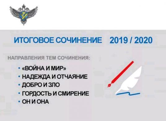 Итоговое сочинение 2020-2021 учебный год все темы ФИПИ, новости