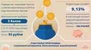 На сколько повысят пенсии работающим пенсионерам 01.08.2020: последние новости